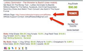 best way to promote clickbank products promote