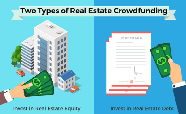 97 Crowd Funded Real Estate