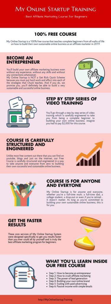my online startup training
